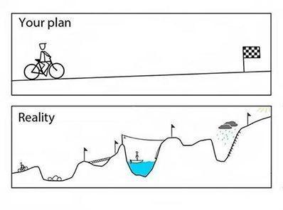 Your-plan-Reality